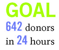 Goal for Day of Giving